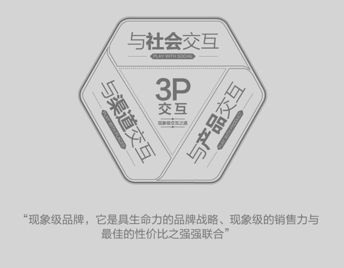 3p-model